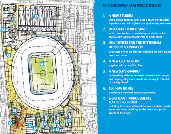 A diagram of plans for Tottenham's new stadium