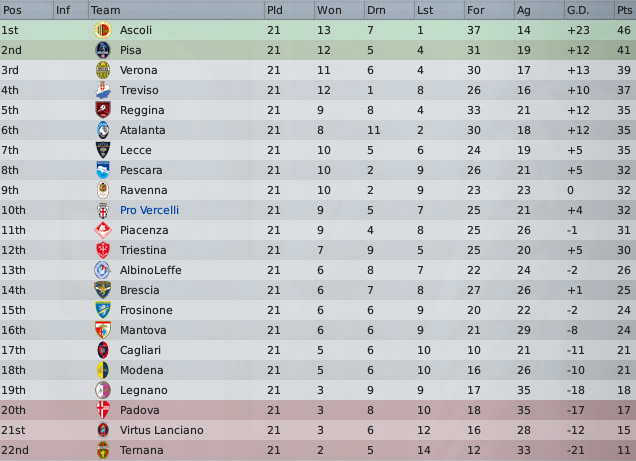 table-through-21-games